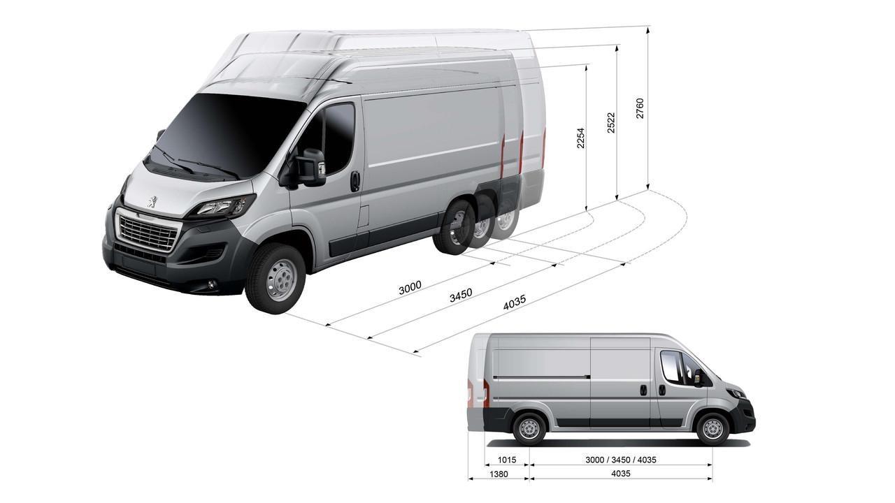 PEUGEOT-Boxer-Kastenwagen-Abmessungen-außen-Größen
