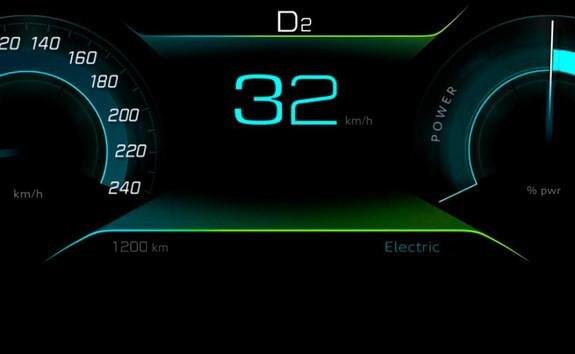 SUV-PEUGEOT-3008 -HYBRID4-CO2-Emissionen
